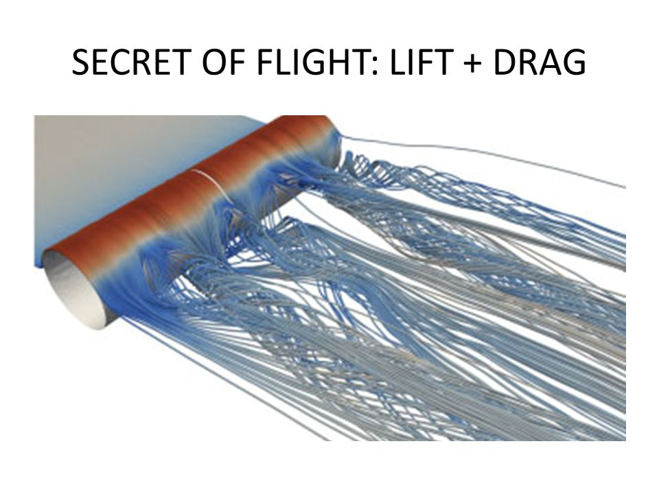 SECRET OF FLIGHT: LIFT + DRAG