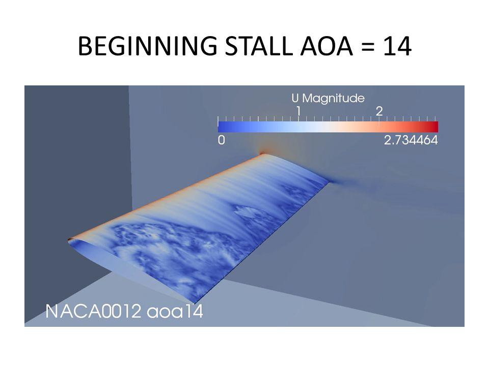 BEGINNING STALL AOA = 14