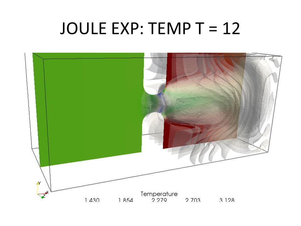 JOULE EXP: TEMP T = 12