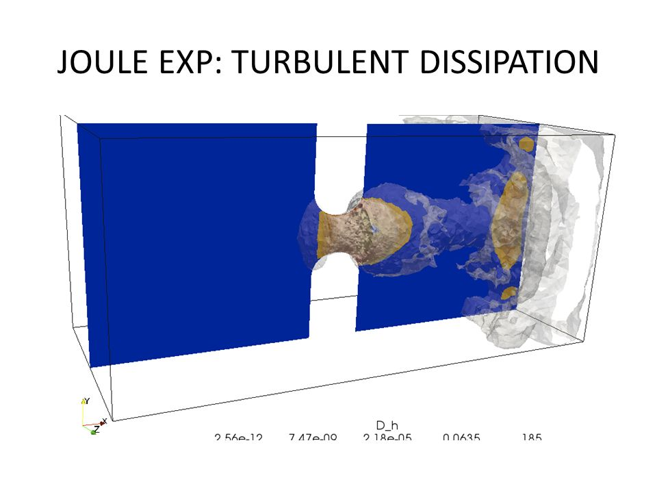 JOULE EXP: TURBULENT DISSIPATION