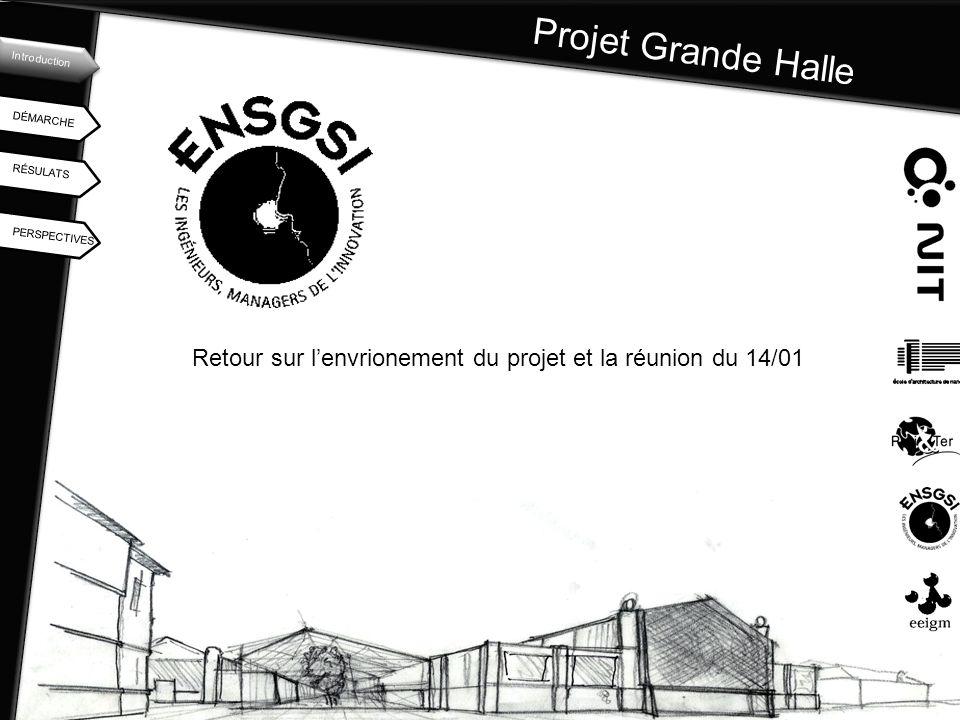 Projet Grande Halle DÉMARCHE Introduction RÉSULATS PERSPECTIVES Retour sur lenvrionement du projet et la réunion du 14/01