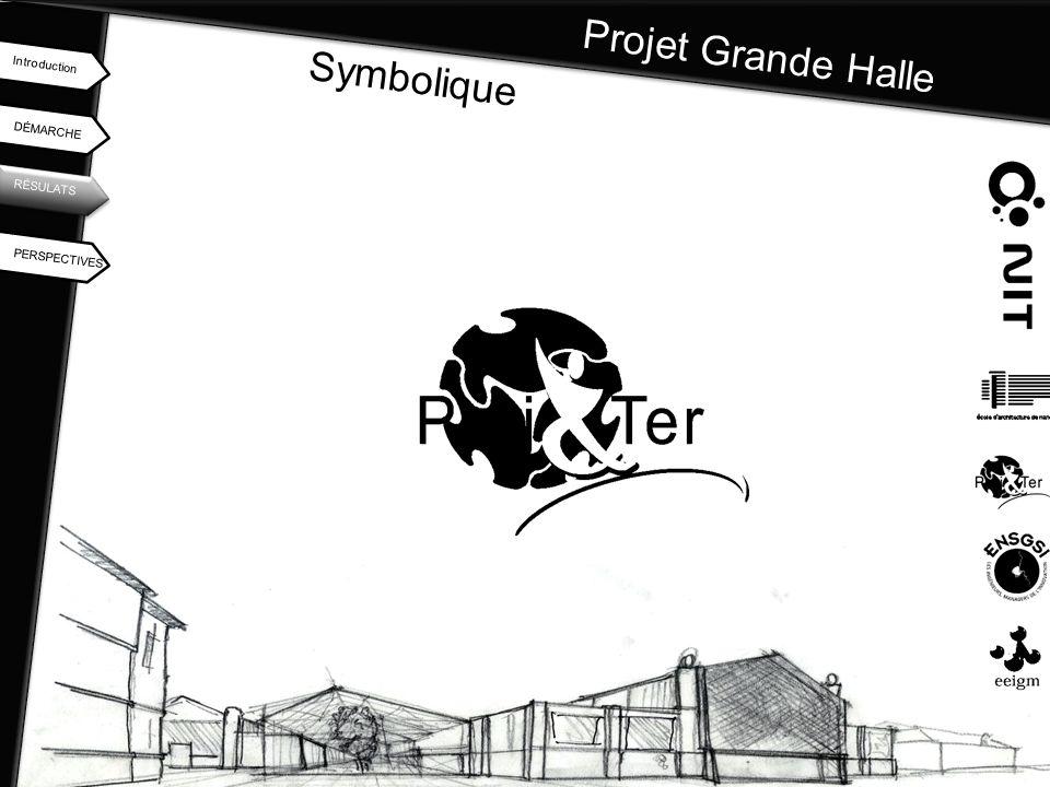 Projet Grande Halle DÉMARCHE Introduction RÉSULATS PERSPECTIVES Symbolique