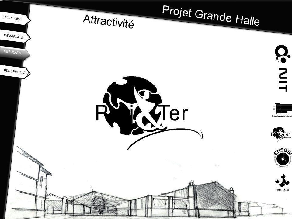 Projet Grande Halle DÉMARCHE Introduction RÉSULATS PERSPECTIVES Attractivité