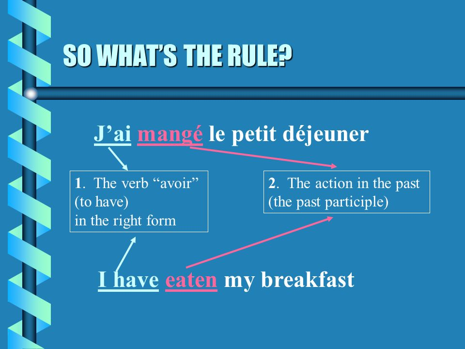 HOW IT WORKS IN FRENCH b Now here are a few sentences in French: 1Jai mangé le petit déjeuner 2Tu as vendu tes CDs.
