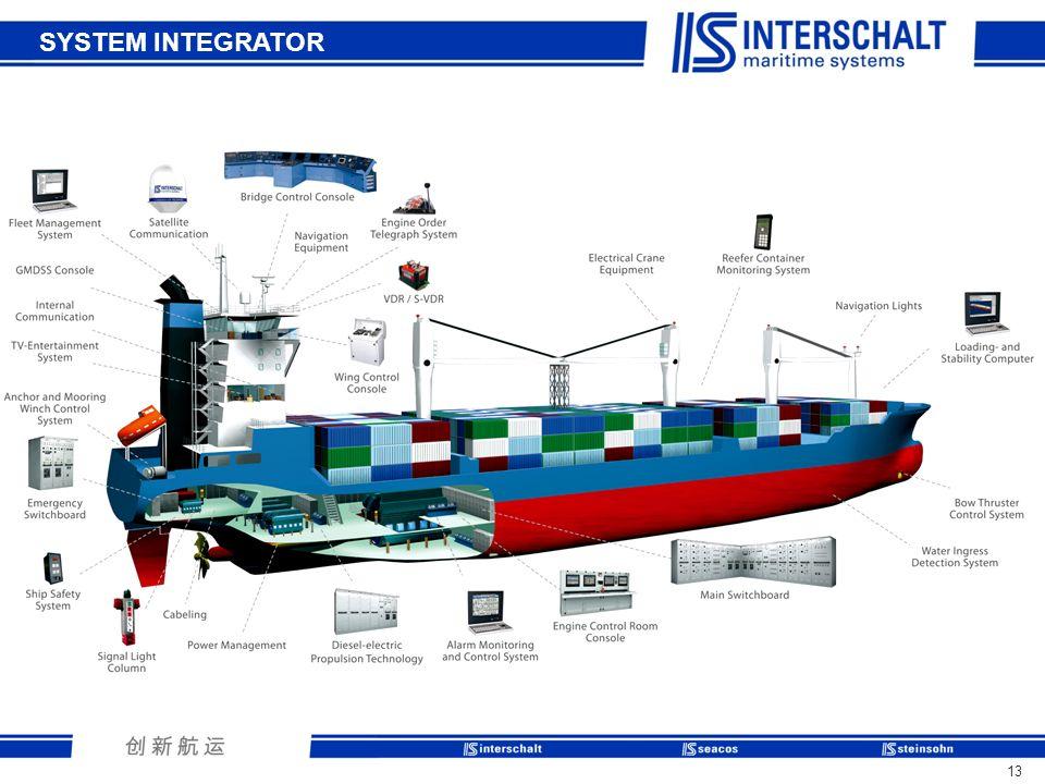 13 SYSTEM INTEGRATOR