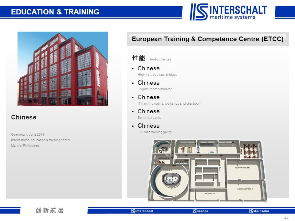 33 European Training & Competence Centre (ETCC) Performances: Chinese High valued visual bridges Chinese Engine room simulator Chinese IT training rooms, workshop and chartroom Chinese Seminar rooms Chinese Full size training galley EDUCATION & TRAINING Chinese Opening 1.