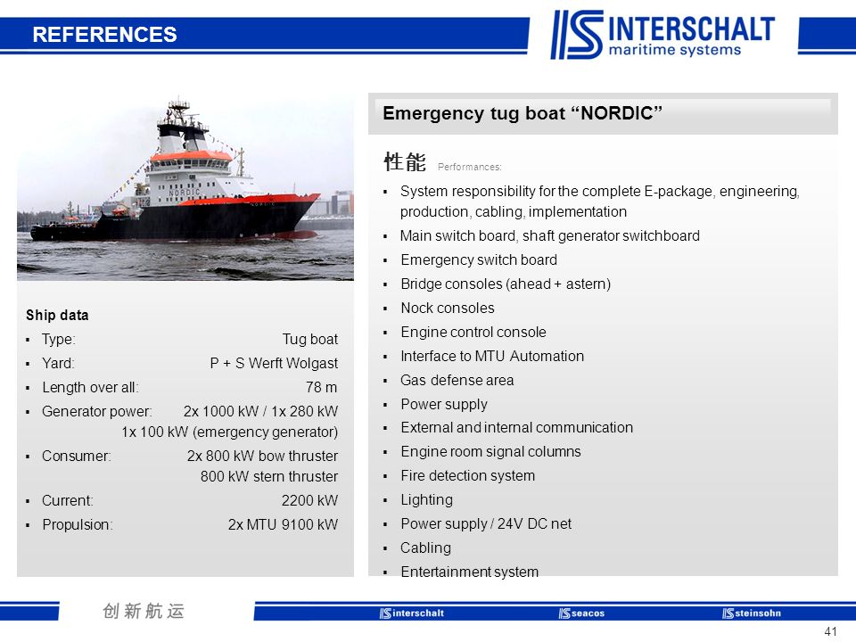 41 Emergency tug boat NORDIC Performances: System responsibility for the complete E-package, engineering, production, cabling, implementation Main switch board, shaft generator switchboard Emergency switch board Bridge consoles (ahead + astern) Nock consoles Engine control console Interface to MTU Automation Gas defense area Power supply External and internal communication Engine room signal columns Fire detection system Lighting Power supply / 24V DC net Cabling Entertainment system REFERENCES Ship data Type:Tug boat Yard: P + S Werft Wolgast Length over all:78 m Generator power:2x 1000 kW / 1x 280 kW 1x 100 kW (emergency generator) Consumer:2x 800 kW bow thruster 800 kW stern thruster Current:2200 kW Propulsion:2x MTU 9100 kW