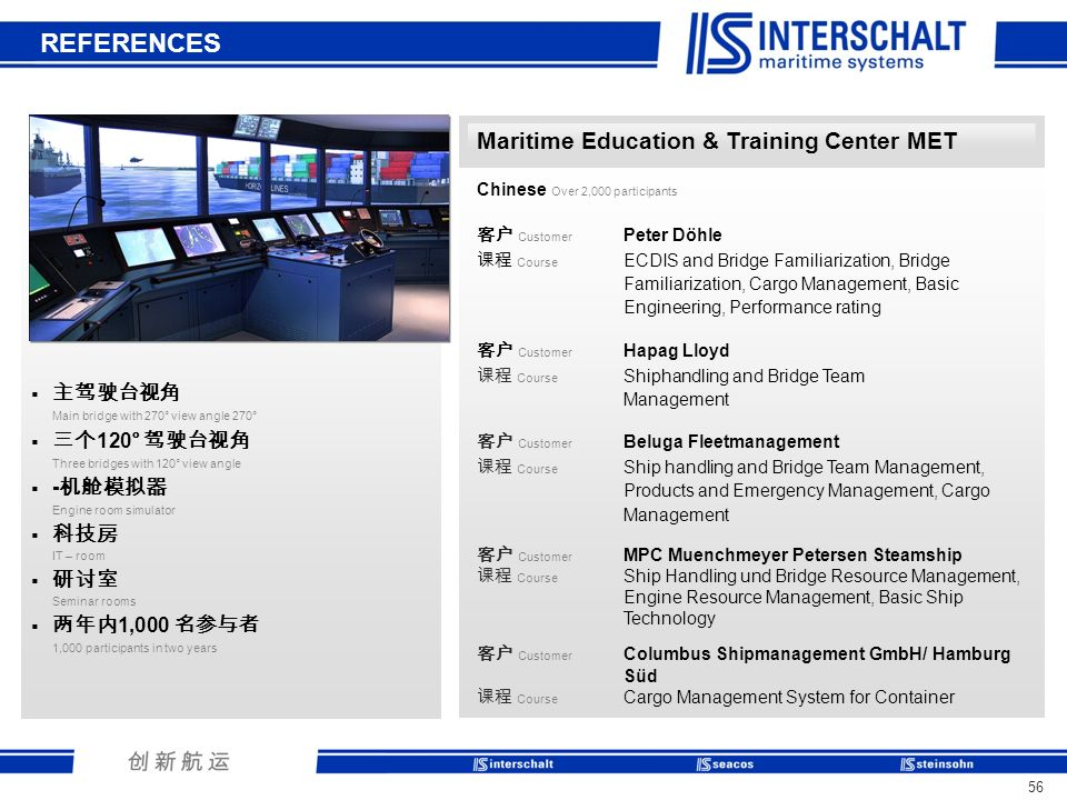56 Maritime Education & Training Center MET Chinese Over 2,000 participants Customer Peter Döhle Course ECDIS and Bridge Familiarization, Bridge Familiarization, Cargo Management, Basic Engineering, Performance rating Customer Hapag Lloyd Course Shiphandling and Bridge Team Management Customer Beluga Fleetmanagement Course Ship handling and Bridge Team Management, Products and Emergency Management, Cargo Management Customer MPC Muenchmeyer Petersen Steamship Course Ship Handling und Bridge Resource Management, Engine Resource Management, Basic Ship Technology Customer Columbus Shipmanagement GmbH/ Hamburg Süd Course Cargo Management System for Container REFERENCES Main bridge with 270° view angle 270° 120° Three bridges with 120° view angle - Engine room simulator IT – room Seminar rooms 1,000 1,000 participants in two years
