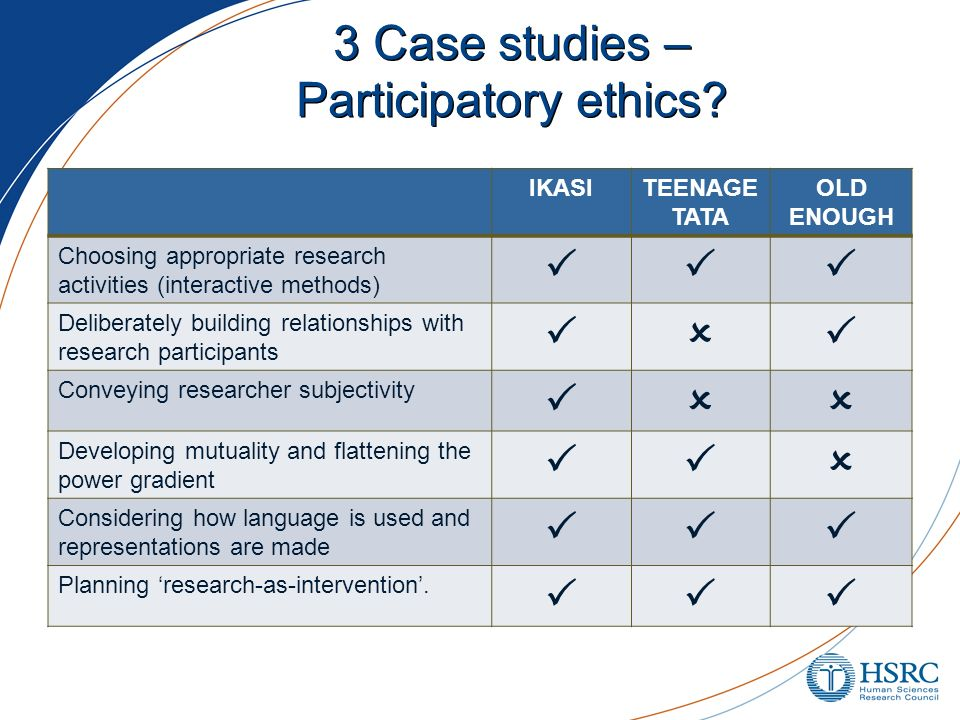 3 Case studies – Participatory ethics? IKASITEENAGE TATA OLD ENOUGH Choosing appropriate research activities (interactive methods) Deliberately buildi