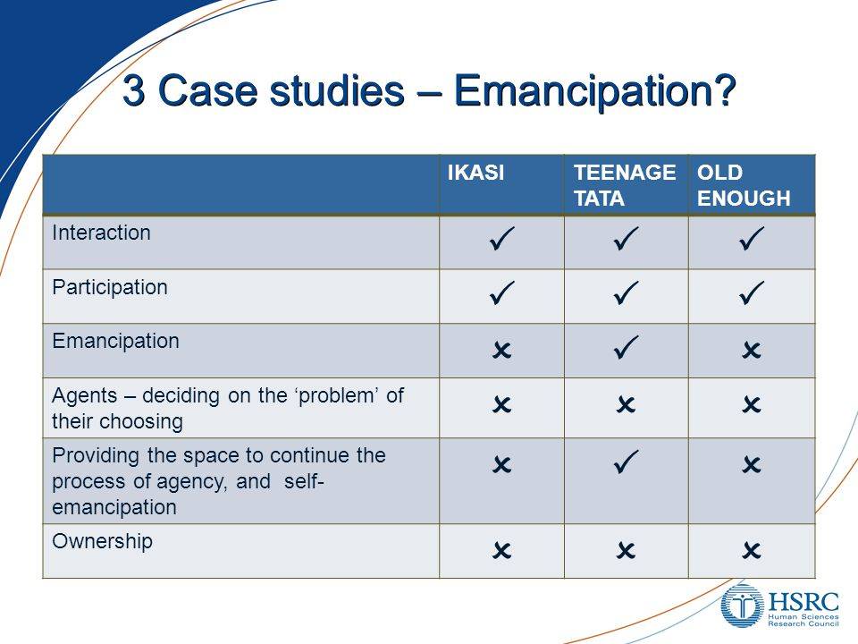 3 Case studies – Emancipation.