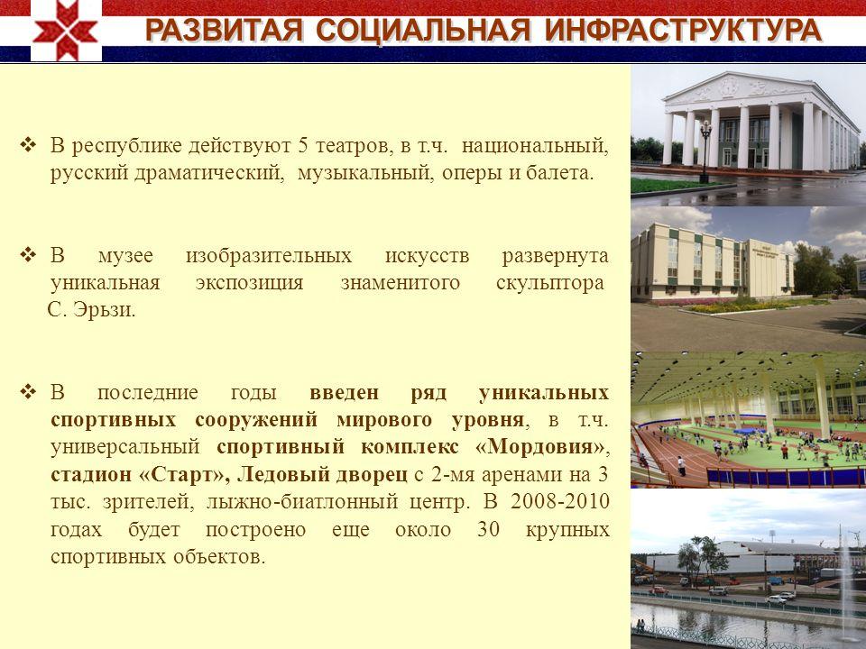 В республике действуют 5 театров, в т.ч. национальный, русский драматический, музыкальный, оперы и балета. В музее изобразительных искусств развернута