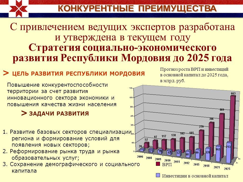 С привлечением ведущих экспертов разработана и утверждена в текущем году Стратегия социально-экономического развития Республики Мордовия до 2025 года 1.