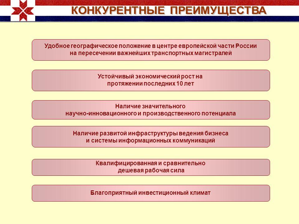 Удобное географическое положение в центре европейской части России на пересечении важнейших транспортных магистралей Устойчивый экономический рост на