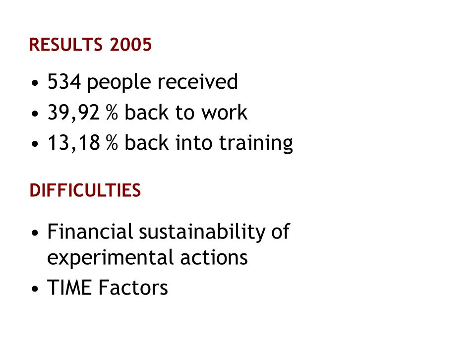 RESULTS 2005 534 people received 39,92 % back to work 13,18 % back into training DIFFICULTIES Financial sustainability of experimental actions TIME Factors