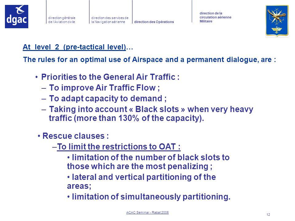 direction générale de lAviation civile direction des services de la Navigation aérienne direction des Opérations direction de la circulation aérienne