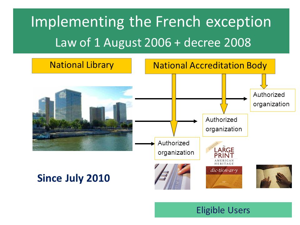 Bibliothèque Nationale de France National Accreditation Body Authorized organization Authorized organization National Library Implementing the French exception Law of 1 August 2006 + decree 2008 Authorized organization Since July 2010 Eligible Users