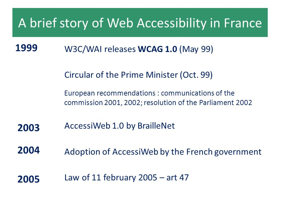 A brief story of Web Accessibility in France 1999 2005 W3C/WAI releases WCAG 1.0 (May 99) Circular of the Prime Minister (Oct.