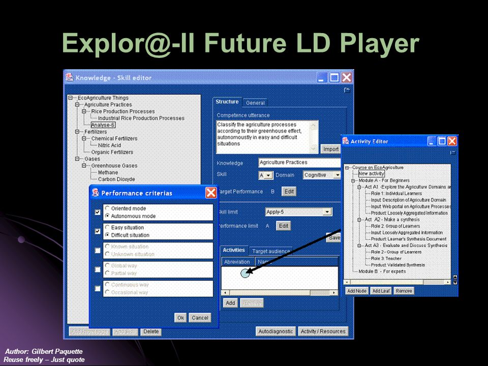 Author: Gilbert Paquette Reuse freely – Just quote Explor@-II Future LD Player
