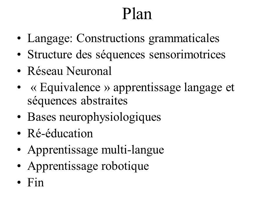 Plan Langage: Constructions grammaticales Structure des séquences sensorimotrices Réseau Neuronal « Equivalence » apprentissage langage et séquences abstraites Bases neurophysiologiques Ré-éducation Apprentissage multi-langue Apprentissage robotique Fin