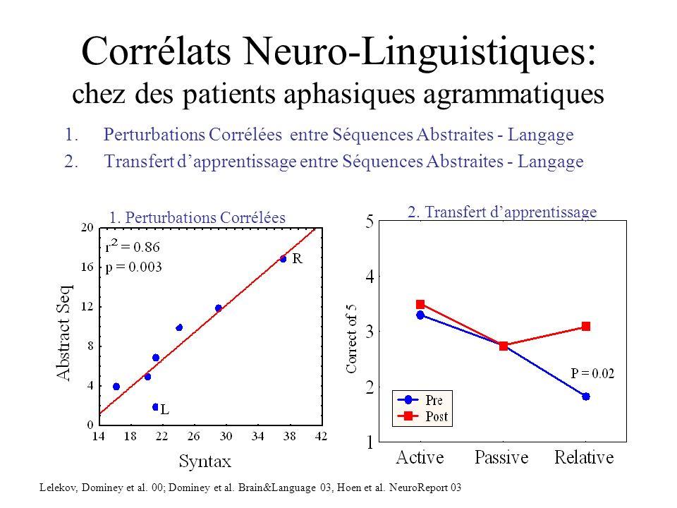 Corrélats Neuro-Linguistiques: chez des patients aphasiques agrammatiques 1.Perturbations Corrélées entre Séquences Abstraites - Langage 2.Transfert dapprentissage entre Séquences Abstraites - Langage 1.