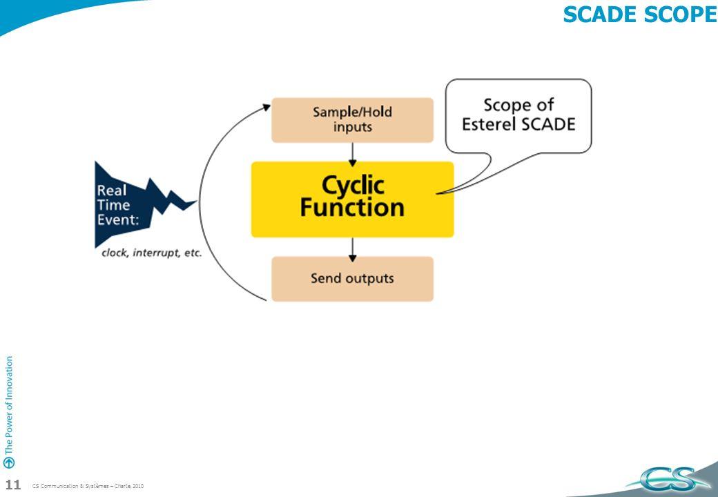 CS Communication & Systèmes – Charte 2010 11 SCADE SCOPE