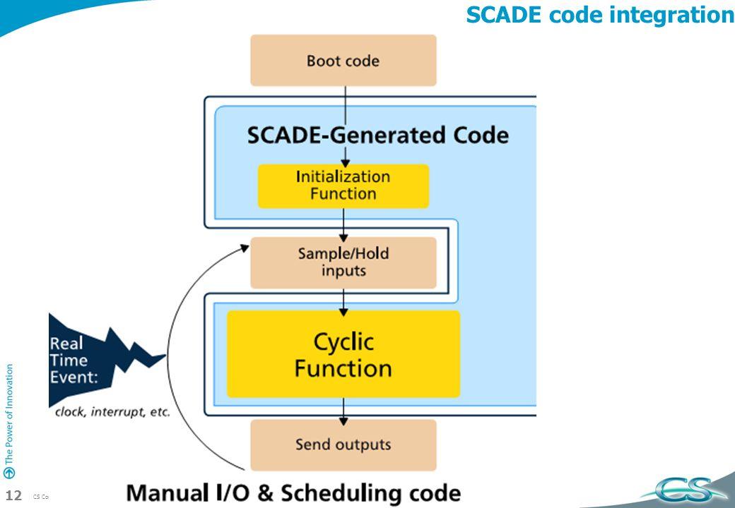CS Communication & Systèmes – Charte 2010 12 SCADE code integration