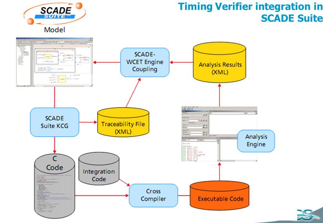 CS Communication & Systèmes – Charte 2010 14 Timing Verifier integration in SCADE Suite