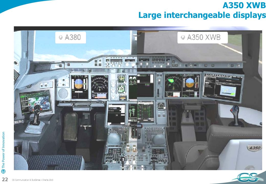 CS Communication & Systèmes – Charte 2010 22 A350 XWB Large interchangeable displays