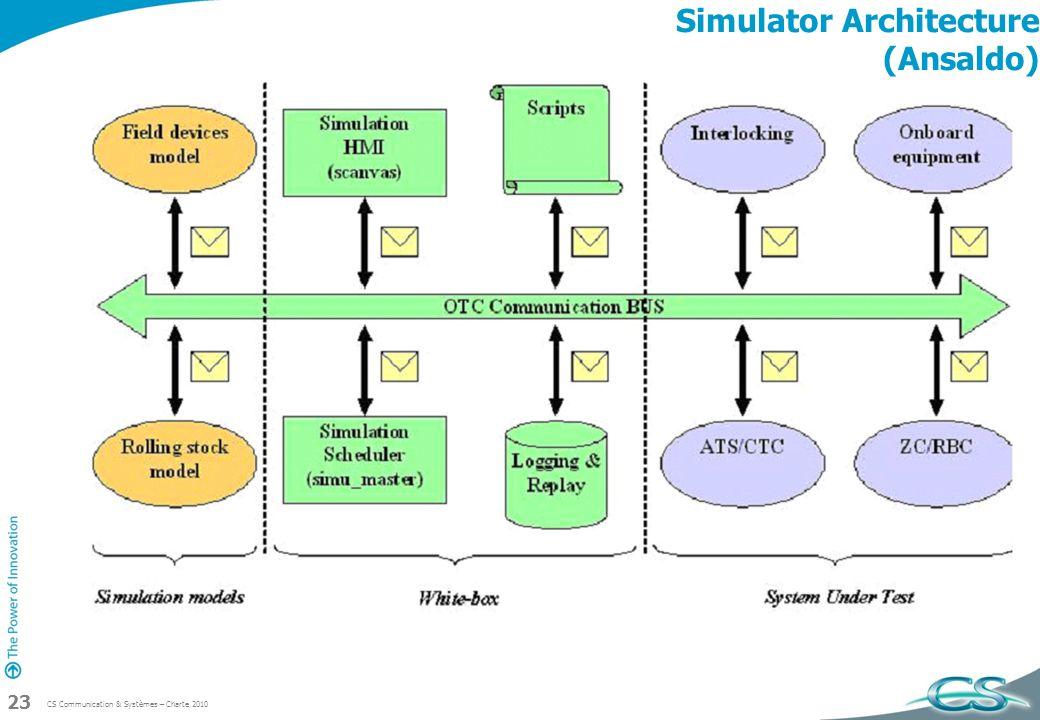 CS Communication & Systèmes – Charte 2010 23 Simulator Architecture (Ansaldo)