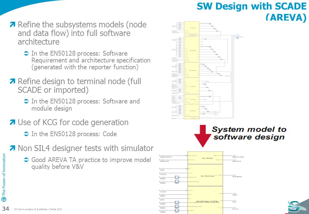 CS Communication & Systèmes – Charte 2010 34 SW Design with SCADE (AREVA) Refine the subsystems models (node and data flow) into full software archite