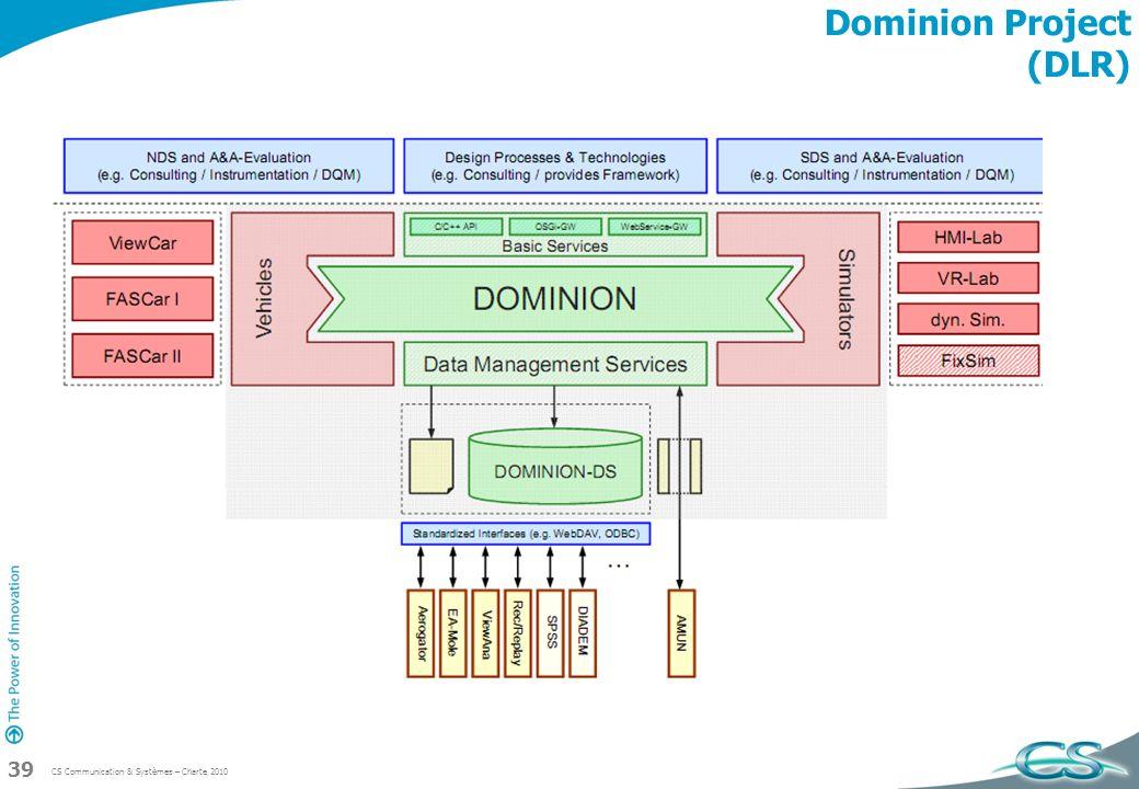 CS Communication & Systèmes – Charte 2010 39 Dominion Project (DLR)