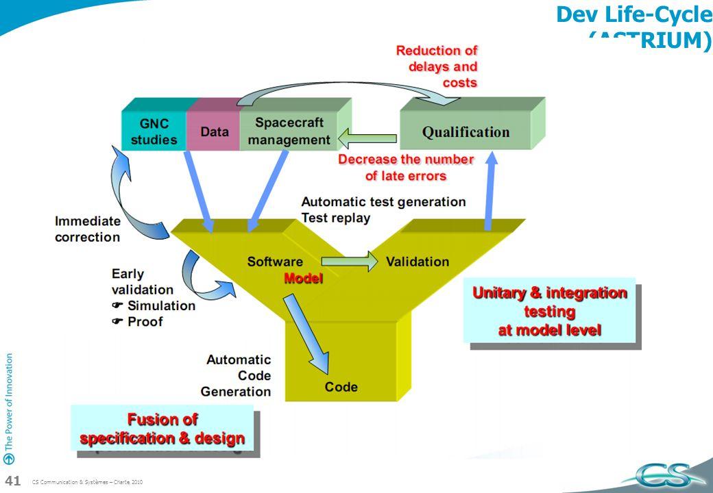 CS Communication & Systèmes – Charte 2010 41 Dev Life-Cycle (ASTRIUM)