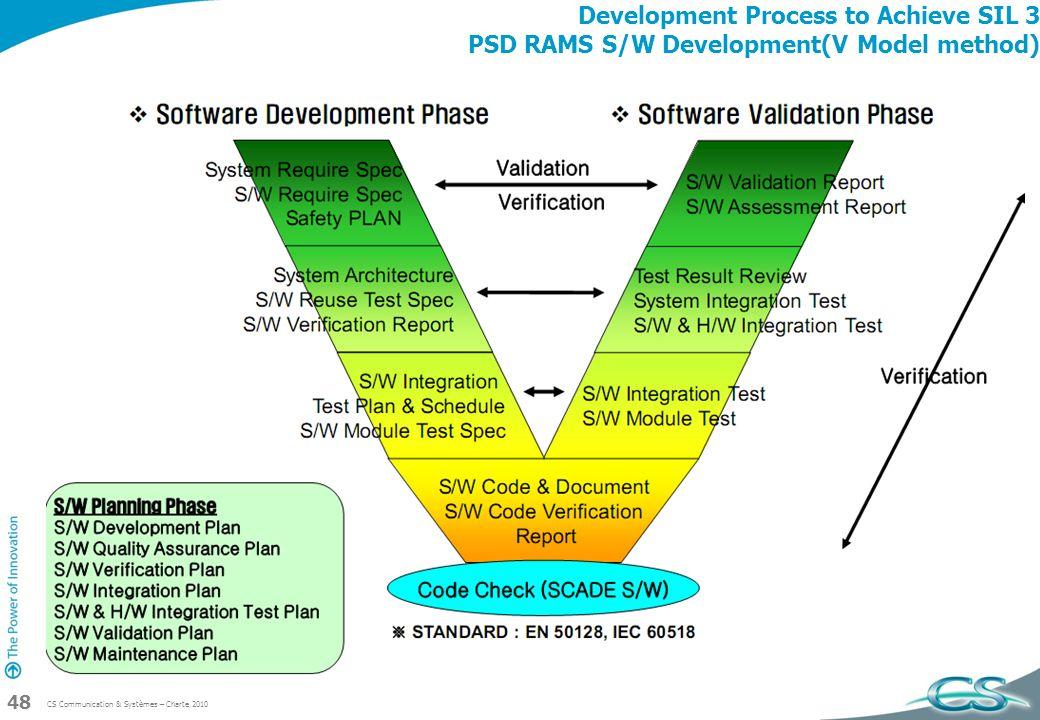 CS Communication & Systèmes – Charte 2010 48 Development Process to Achieve SIL 3 PSD RAMS S/W Development(V Model method)