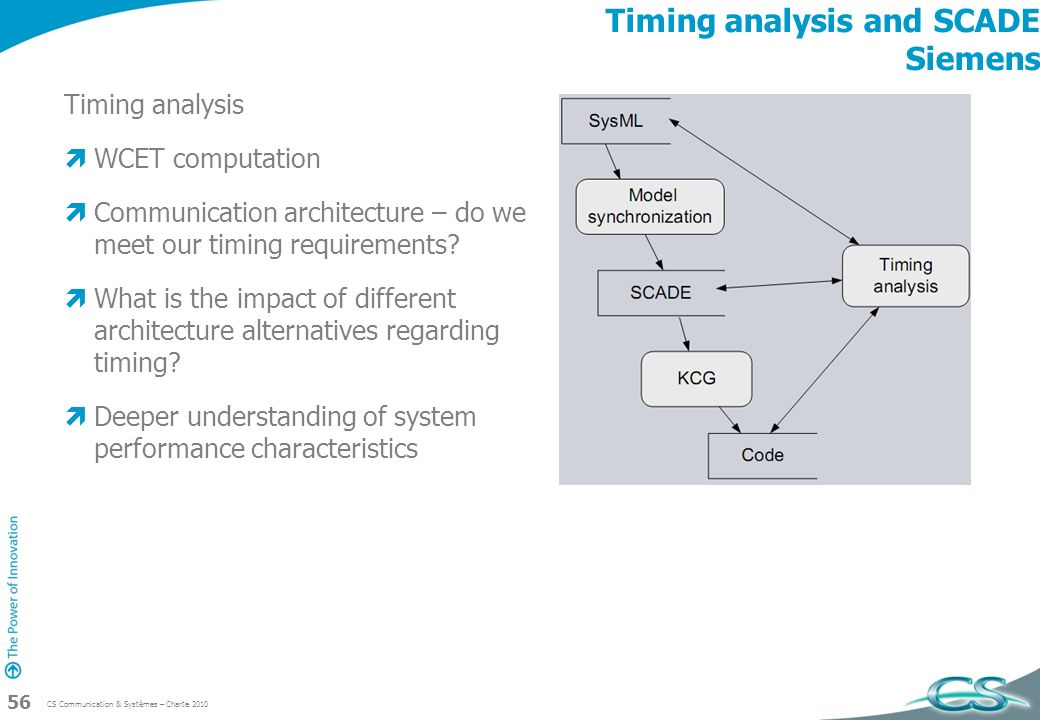 CS Communication & Systèmes – Charte 2010 56 Timing analysis and SCADE Siemens Timing analysis WCET computation Communication architecture – do we mee