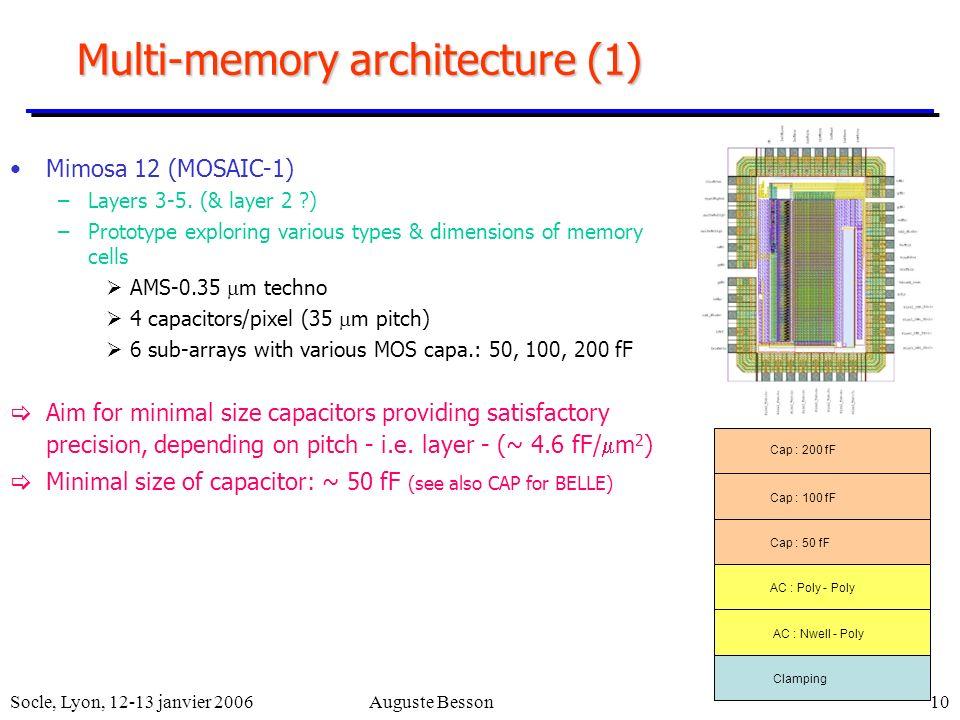 Socle, Lyon, 12-13 janvier 2006Auguste Besson10 Multi-memory architecture (1) Mimosa 12 (MOSAIC-1) –Layers 3-5.