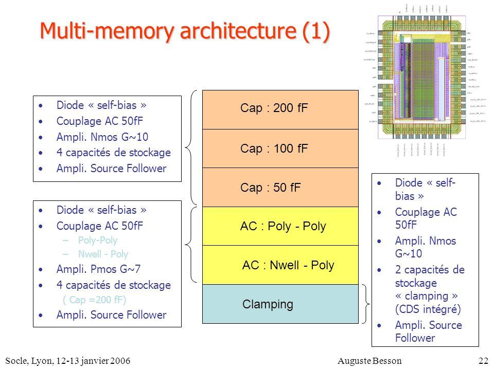 Socle, Lyon, 12-13 janvier 2006Auguste Besson22 Multi-memory architecture (1) Diode « self-bias » Couplage AC 50fF Ampli.
