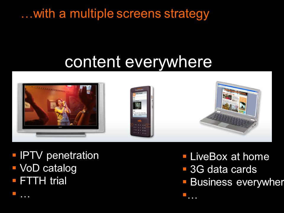 …with a multiple screens strategy IPTV penetration VoD catalog FTTH trial … LiveBox at home 3G data cards Business everywhere … content everywhere