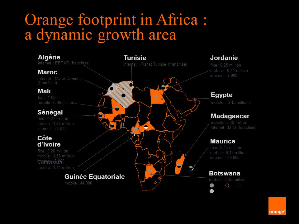Orange footprint in Africa : a dynamic growth area fixe internet mobile parc clients au 30/06/06 dans les sociétés consolidées franchise uniquement Tunisie internet : Planet Tunisie (franchise) Maroc internet : Maroc Connect (franchise) Mali fixe : 1 000 mobile : 0,86 million Sénégal fixe : 0,27 million mobile : 1,47 million internet : 24 000 Côte dIvoire fixe : 0,26 million mobile : 1,52 million internet : 8 000 Cameroun mobile : 1,11 million Algérie internet : EEPAD (franchise) Guinée Equatoriale mobile : 44 000 Jordanie fixe : 0,25 million mobile : 0,41 million internet : 9 000 Egypte mobile : 5,15 millions Madagascar mobile : 0,42 million internet : DTS (franchise) Botswana mobile : 0,35 million Maurice fixe : 0,14 million mobile : 0,18 million internet : 28 000