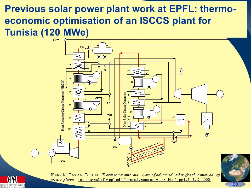 Industrial Ecology Favrat December 2006 20 Previous solar power plant work at EPFL: thermo- economic optimisation of an ISCCS plant for Tunisia (120 MWe)