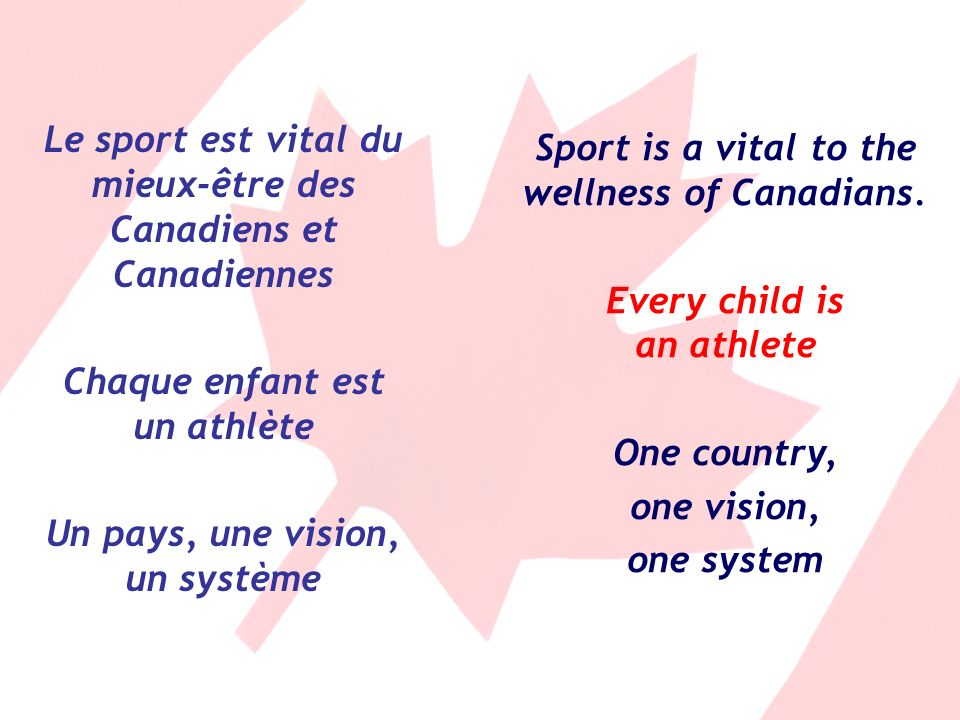 Four Policy Goals Enhanced Excellence Enhanced Excellence Enhanced Participation Enhanced Participation Enhanced Capacity Enhanced Capacity Enhanced Interaction Enhanced Interaction Quatre objectifs Excellence accrue Excellence accrue Participation accrue Participation accrue Ressources accrues Ressources accrues Interaction accrue Interaction accrue Canadian Sport Policy (2002) Politique canadienne du sport (2002) Conférence des ministres FPT (2004-2005) FPT Ministers Conference (2004-2005)