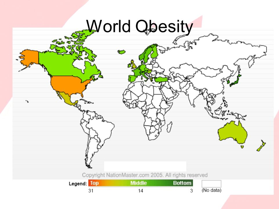 World Obesity