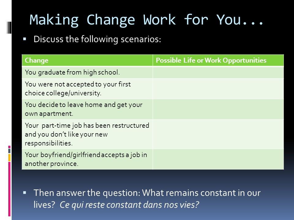 Making Change Work for You... Discuss the following scenarios: Then answer the question: What remains constant in our lives? Ce qui reste constant dan