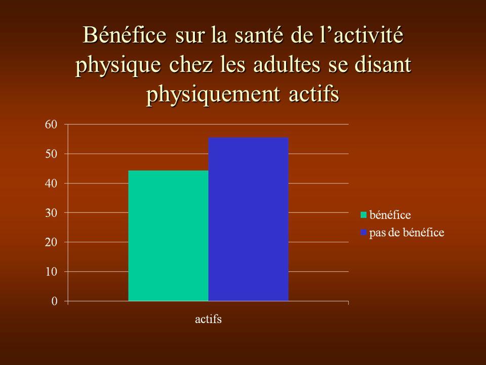 Bénéfice sur la santé de lactivité physique chez les adultes se disant physiquement actifs