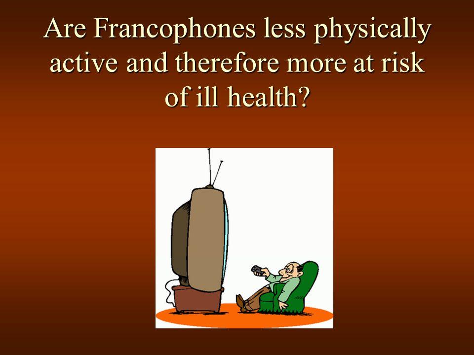 En mouvement Physical Activity Survey 2007
