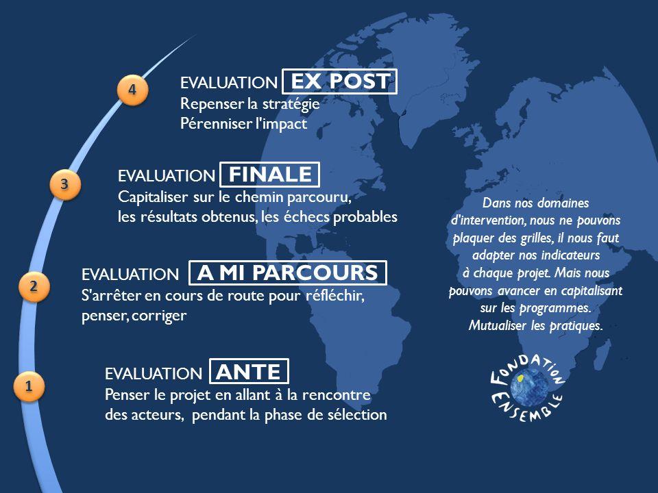 1 1 3 3 4 4 EVALUATION ANTE Penser le projet en allant à la rencontre des acteurs, pendant la phase de sélection EVALUATION FINALE Capitaliser sur le