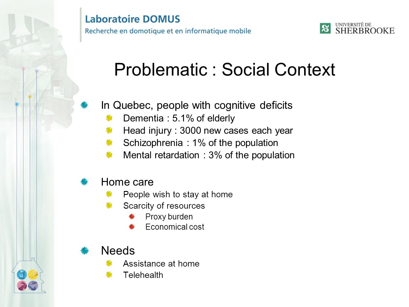 Smart home and home care OBJECTIVES Facilitate stay at home for people with cognitive impairments Compensate cognitive deficits thanks to environnemental cues Appropriated to the context Personnalized According to the cognitive deficits Easy to use Put caregivers in the loop Reduce anxiety and burden Facilitate communication with caregivers