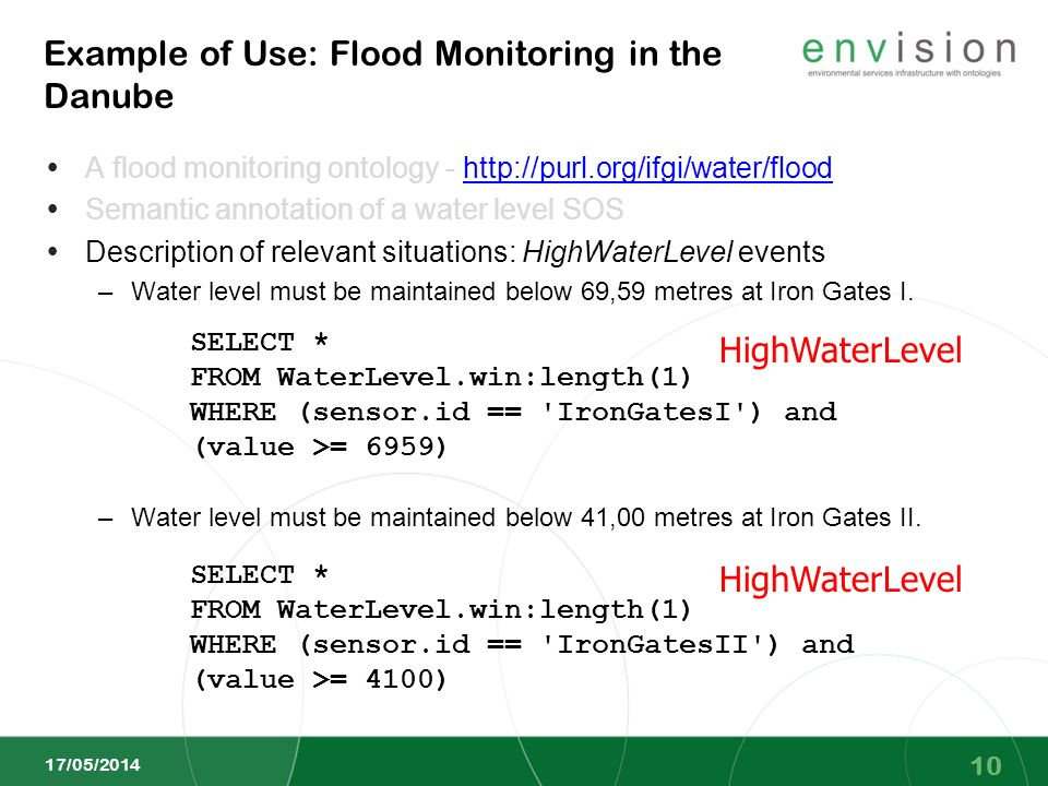 Example of Use: Flood Monitoring in the Danube A flood monitoring ontology - http://purl.org/ifgi/water/floodhttp://purl.org/ifgi/water/flood Semantic