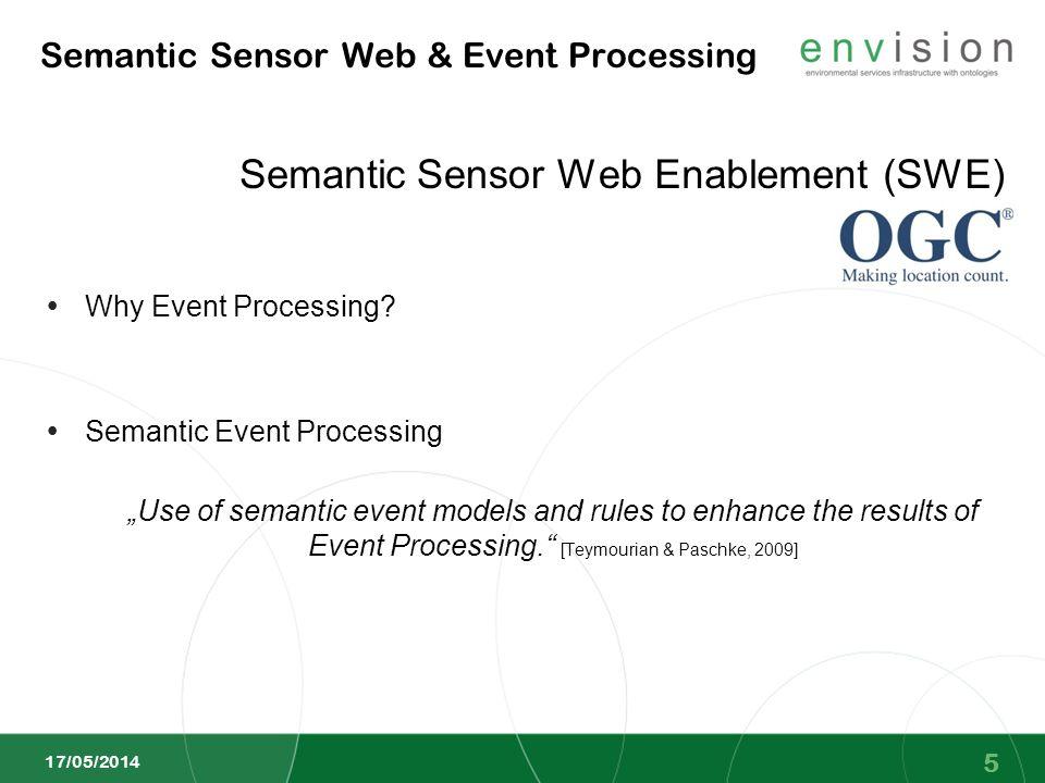 Semantic Sensor Web & Event Processing Sensor Web Why Event Processing.