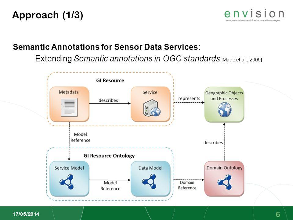 Approach (1/3) Semantic Annotations for Sensor Data Services: Extending Semantic annotations in OGC standards [Maué et al., 2009] 17/05/2014 6
