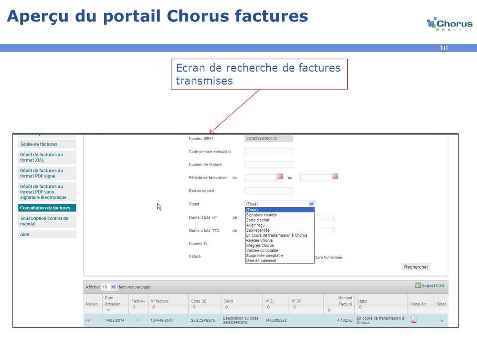 10 Aperçu du portail Chorus factures Ecran de recherche de factures transmises